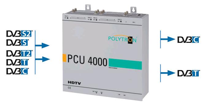 pcu4000